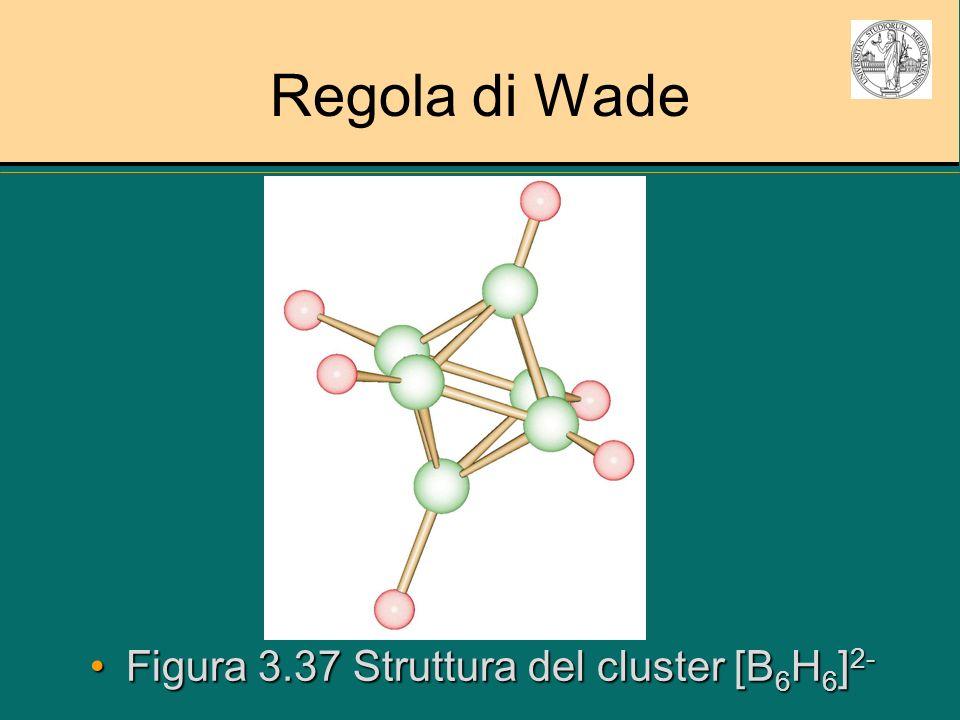 Regola di Wade Figura 3.37 Struttura del cluster [B6H6]2-